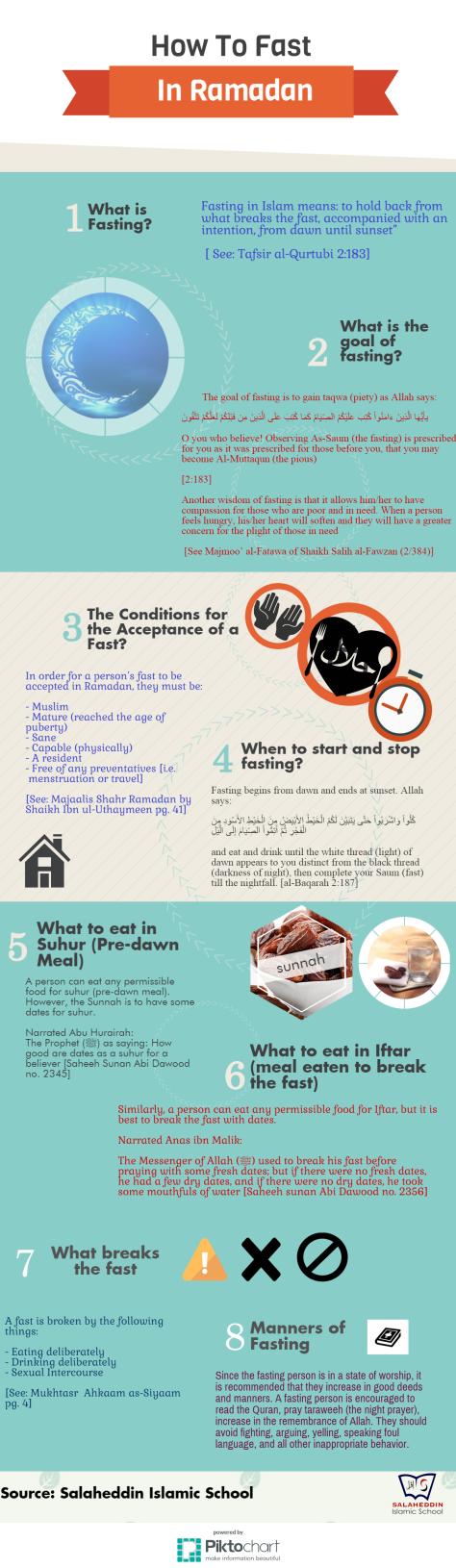 how-to-fast-in-ramadan2-2